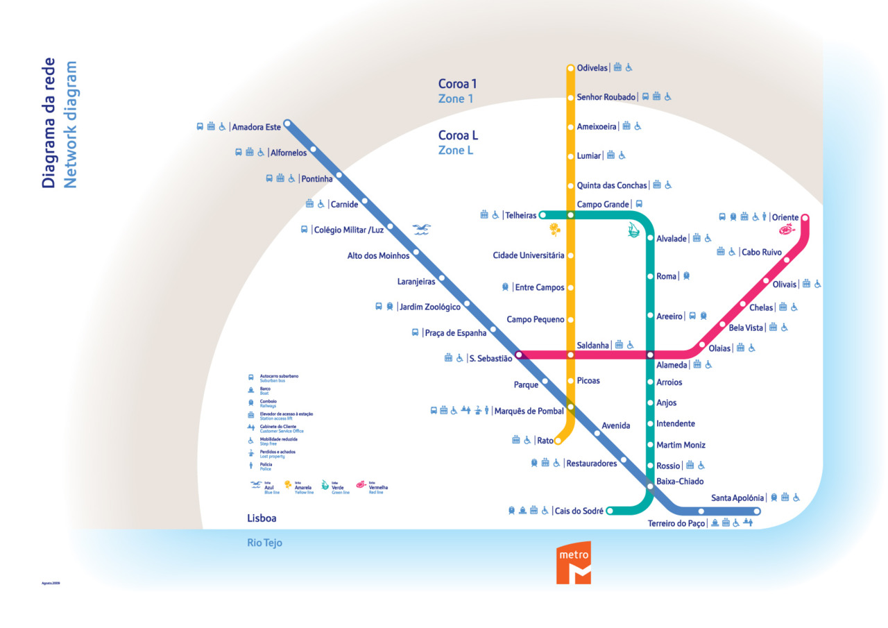 Europe Train Rail Maps - Portugal rail network map