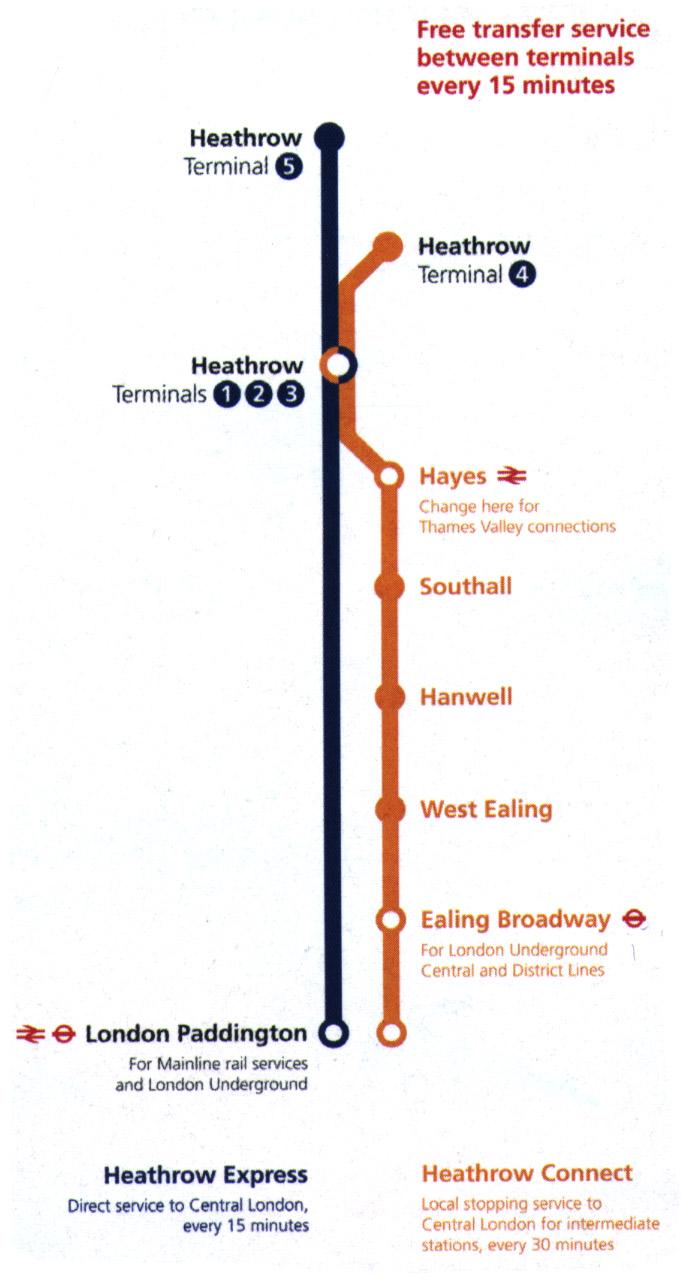 Airport train rail links train map heathrow express connect sciox Choice Image