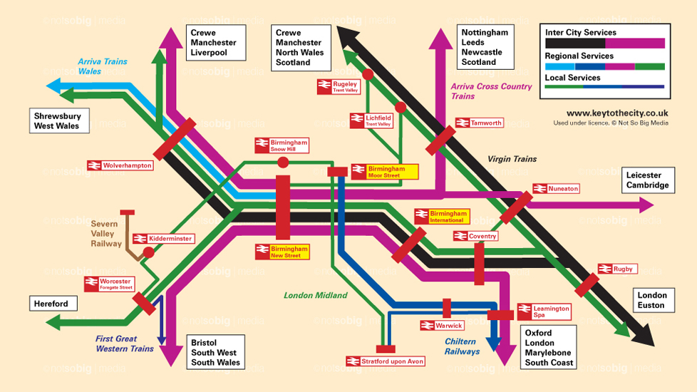 West Midlands train / rail maps
