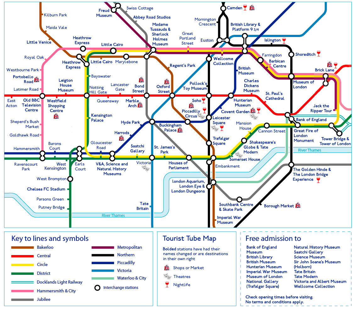 London Underground tube maps themed