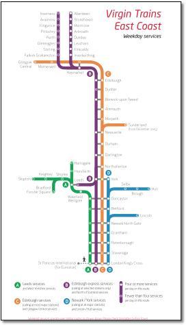 East Coast LNER Virgin GNER & NXEC train / rail maps